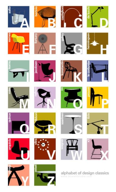 Design Classics A-Z